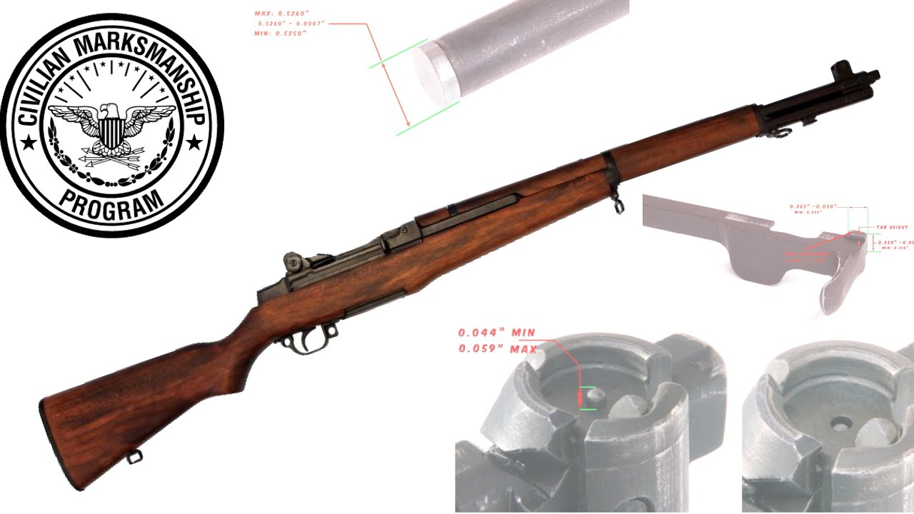What You Need To Be Looking For On The M1 Garand