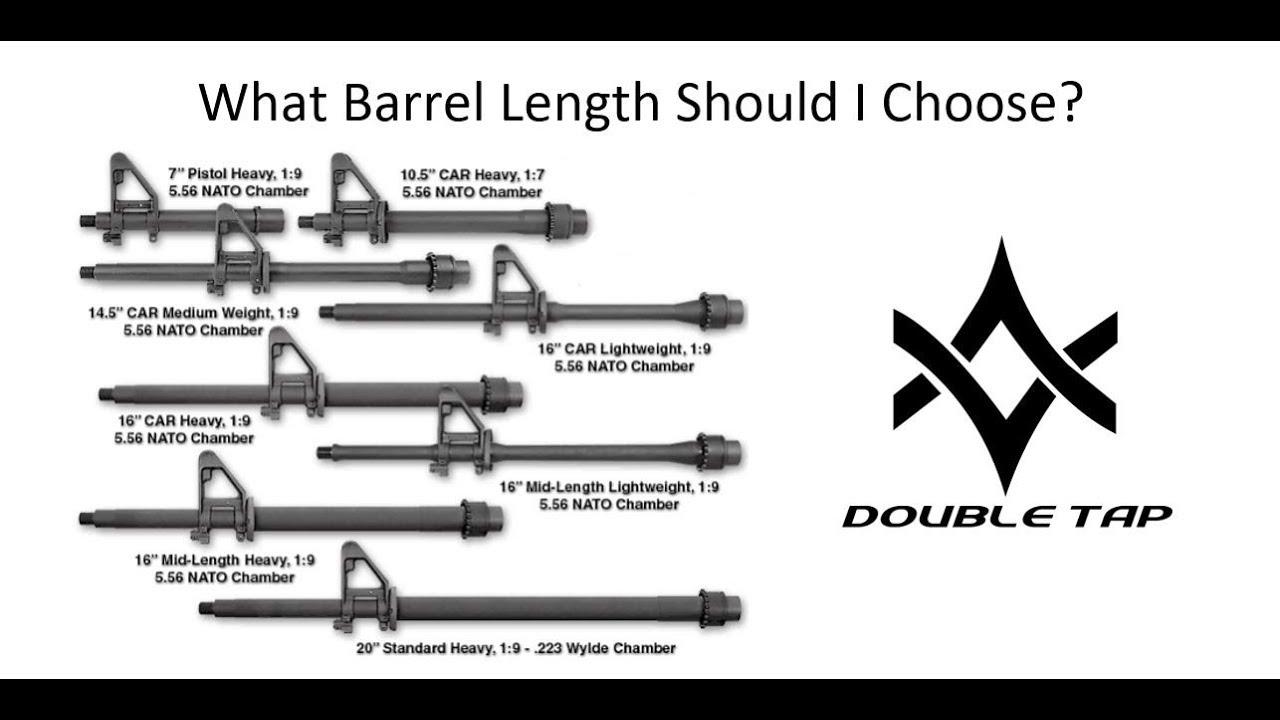 What AR15 Barrel Length Should I Choose?