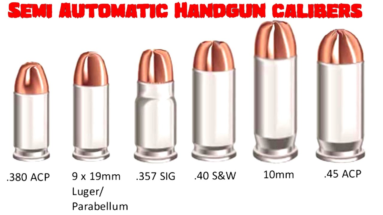 Choosing The Best Handgun/Caliber That's Right For You