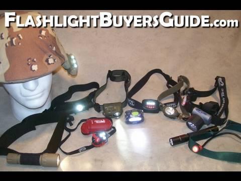 Headlamp Overview